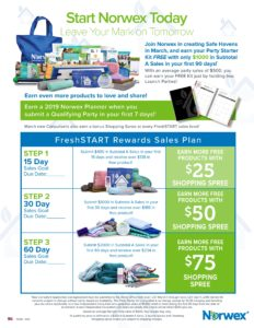 Norwex, Norwex Reduced Qualification, Norwex Starter Kit, New Norwex Consultant, Join Norwex