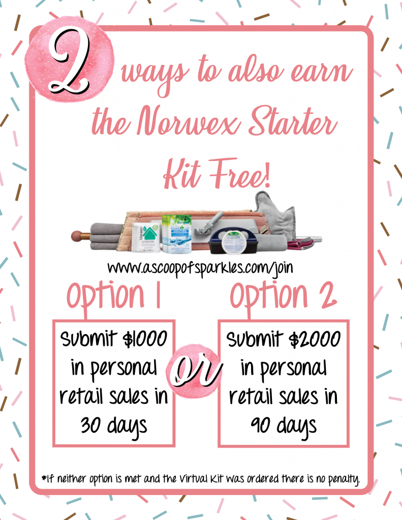 How to earn Norwex Starter Kit Free with Virtual Kit